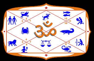 mangli boy, manglik boy, mangli girl, manglik girl,and kuja, and kuja in, astrology 2009, astrology 2010, astrology manglik, chandal dosh, chevvai, chevvai dosham, dosha pooja, double mangli, double mangli dosha, find kuja, for kuja, for kuja dosha, for kuja dosham, grah pooja, graha pooja, have kuja, horoscope manglik, house kuja, house pooja, in kuja, is kuja, is kuja a,  is kuja dosha, is kuja dosham, jonibek kuja, jyotish, kuja 5, kuja a, uja dasa, kuja dasha, kuja dissidia, kuja dosa,  kuja dosam, kuja dosh, kuja dosha and, kuja dosha cancellation, kuja dosha check, kuja dosha nivarana, kuja dosha remedies, kuja dosham, kuja dosham effects, kuja dosham in, kuja graha, kuja kuja download, kuja mahadasha, kuja man, kuja man kuja, kuja mars, kuja one, kuja or, kuja rahu, kuja rahu sandhi, kuja stotram, kuja the, kuja vs, looking for manglik bride, mahadasa, mangal dosh, mangal pooja, mangal puja, mangalik dosh, mangalik dosha, mangli, mangli dosha, manglian, manglik, manglik bride, manglik bride wanted, manglik brides, manglik dosa, manglik dosh, manglik dosha, manglik marriage, manglik mars, manglik matrimonial, manglik pooja, manglik remedy, mantra puja, marriage pooja, non manglik, of kuja, of kuja dosha, of kuja dosham, pooja, pooja mantra, puja, puja hindu, remedies for kuja, suraya kuja kuja, tantra, to kuja, tu kuja man kuja, what is kuja dosham ,what is manglik, yajna, yantra, yantra pooja