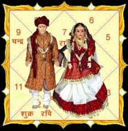 chevvai dosham, dosha pooja, double mangli, double mangli dosha, find kuja, for kuja, for kuja dosha, for kuja dosham, grah pooja, graha pooja, have kuja, horoscope manglik, house kuja, house pooja, in kuja, is kuja, is kuja a,  is kuja dosha, is kuja dosham, jonibek kuja, jyotish, kuja 5, kuja a, kuja stotram, kuja the, kuja vs, looking for manglik bride, mahadasa, mangal dosh, mangal pooja, mangal puja, mangalik dosh, mangalik dosha, mangli, mangli dosha, manglian, manglik, manglik bride, manglik bride wanted, manglik brides, manglik dosa, manglik dosh, manglik dosha, manglik marriage, manglik mars, manglik matrimonial, manglik pooja, manglik remedy, mantra puja, marriage pooja, non manglik, of kuja, of kuja dosha, of kuja dosham, pooja, pooja mantra, puja, puja hindu, remedies for kuja, suraya kuja kuja, tantra, to kuja, tu kuja man kuja, what is kuja dosham ,what is manglik, yajna, yantra, yantra pooja